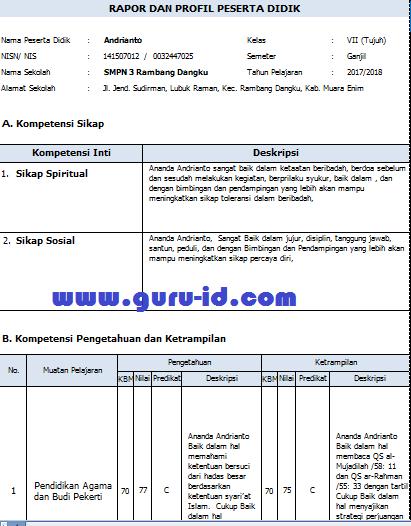 Aplikasi Raport K13 Kelas 1 Semester 2 : aplikasi, raport, kelas, semester, Contoh, Raport, Kelas, Semester, Temukan