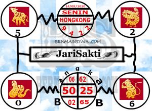 Kode syair Hongkong Senin 14 September 2020 164