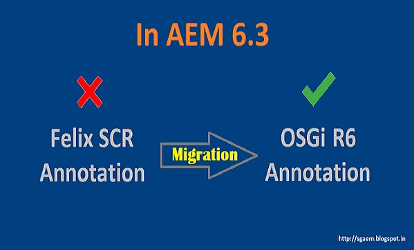 AEM Developer Learning : Migration of SCR annotations to OSGi R6