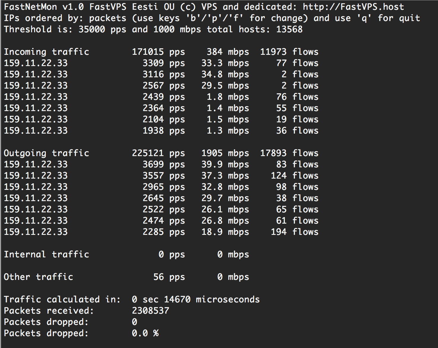FastNetMon - Very Fast DDoS Analyzer with Sflow/Netflow/Mirror Support