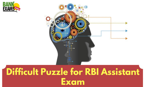 Difficult Puzzle for RBI Assistant Exam