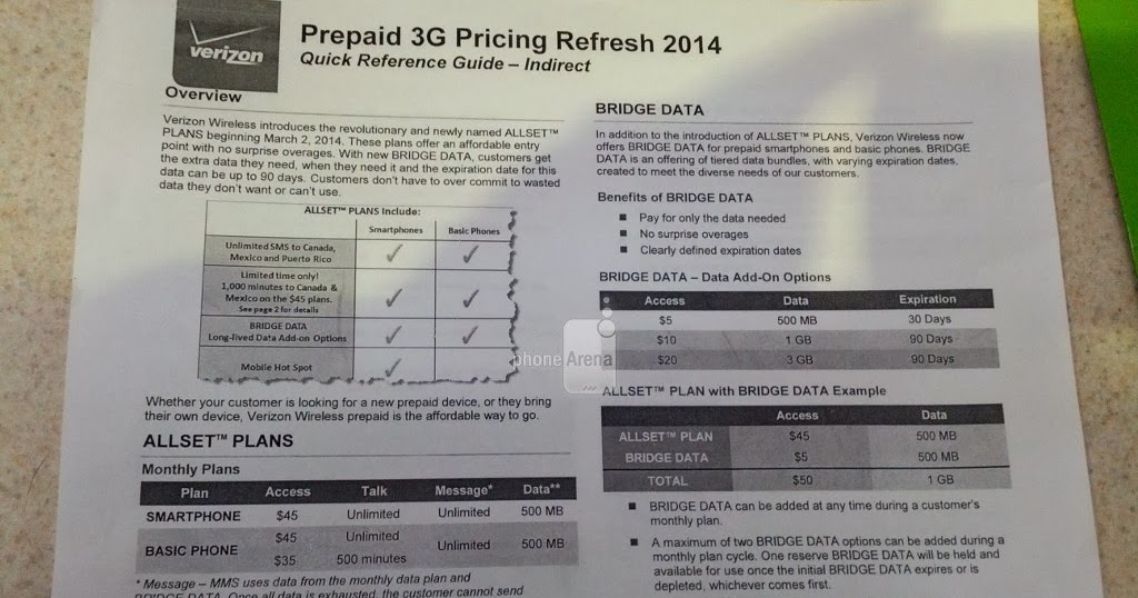 Unlimited Data Mobile Hotspot >> Big Changes Coming to Verizon Prepaid Monthly Plans March 2   Prepaid Phone News