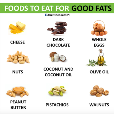 Food-For-Good-Fats