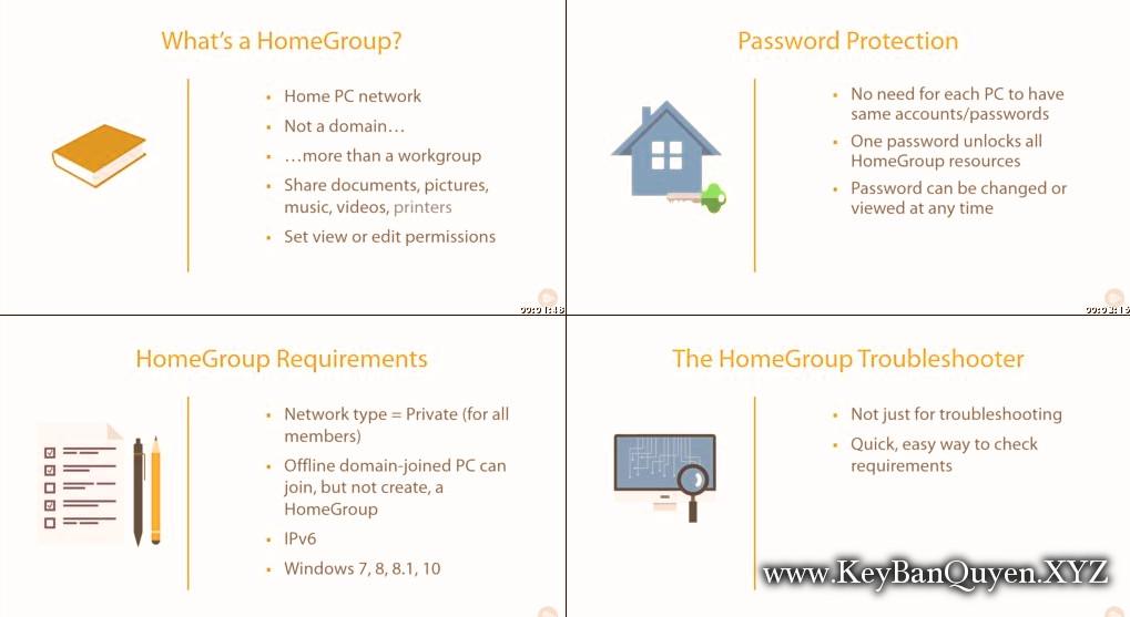 Quản lý truy cập và bảo vệ dữ liệu trong Windows 10 [70-697]