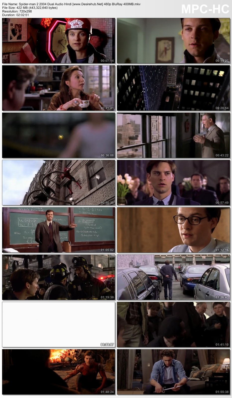Spider-man 2 2004 Dual Audio Hindi 480p BluRay 400MB Desirehub