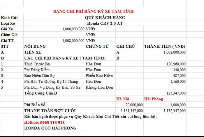 Dự toán giá xe Honda CRV 2.0 AT Hải Phòng