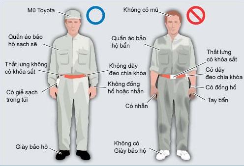 trang phục an toàn lao động sửa chữa ô tô