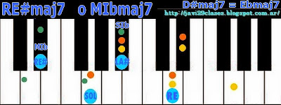 acorde de piano chord séptima mayor RE#7+ o MIb7+ = RE#7M = MIb7M