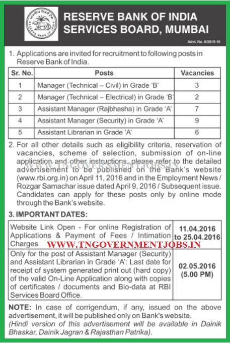 Online Applications are invited for Assistant Librarians, Assistant Managers and Managers for Reserve Bank of India (RBI) : All India Recruitments