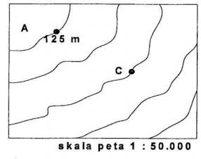 contoh soal skala peta
