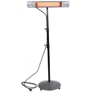 Cum sa alegi lampa de incalzire cu infrarosu?