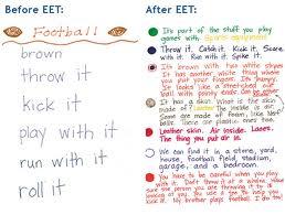 Essay Writing English German