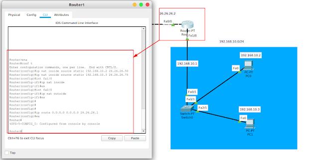 Syntax konfigurasi Static NAT di Cisco