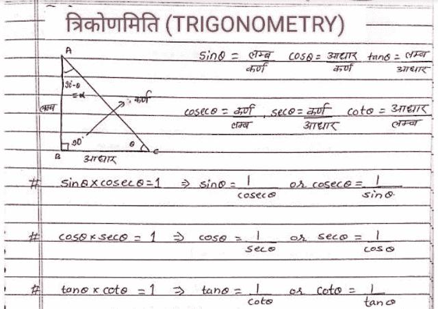 Trigonometry SSC CGL Maths