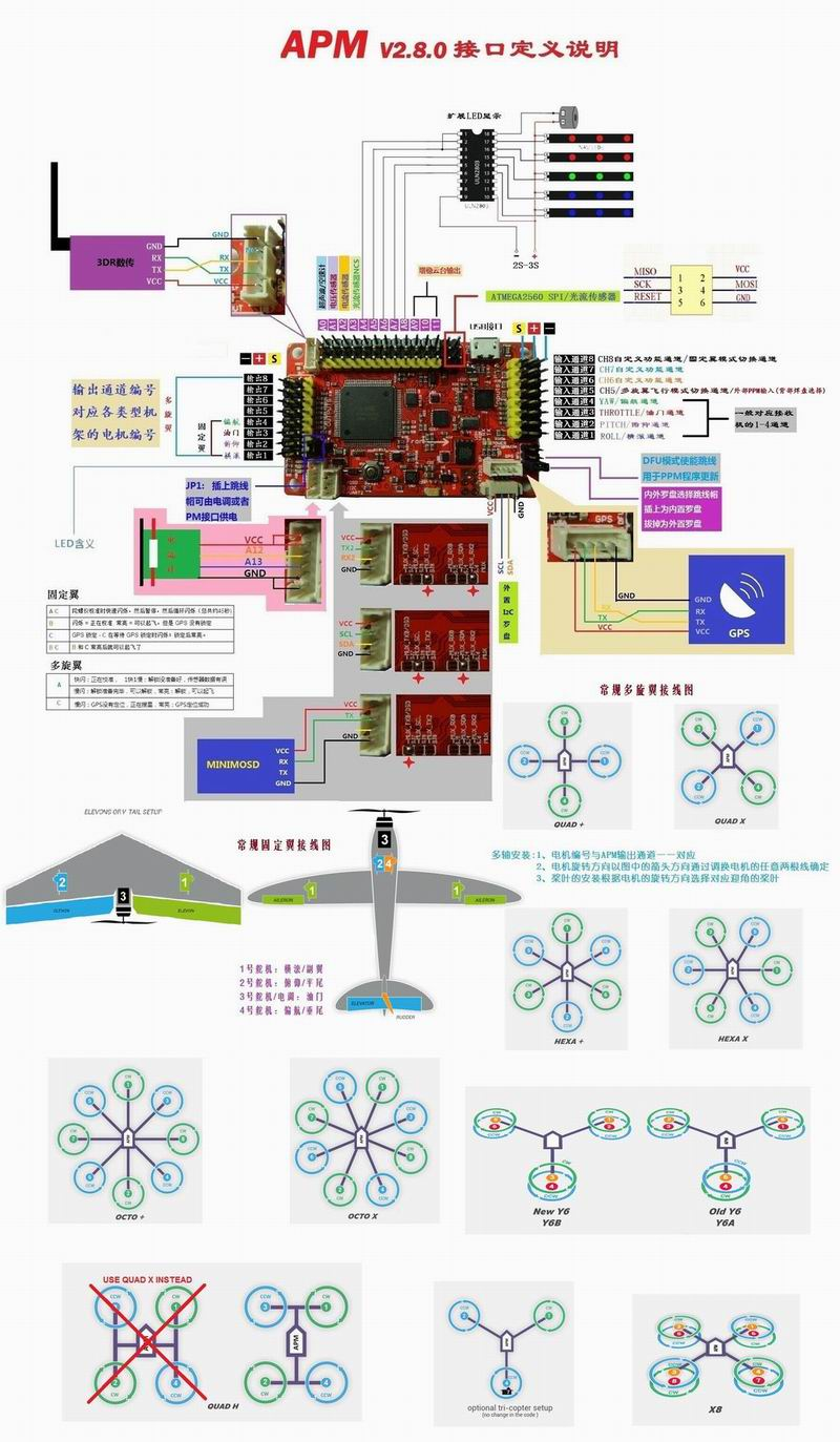 medium resolution of subsonichobby rc plane drone uav car boat auto pilot rc droneapm wiring diagram