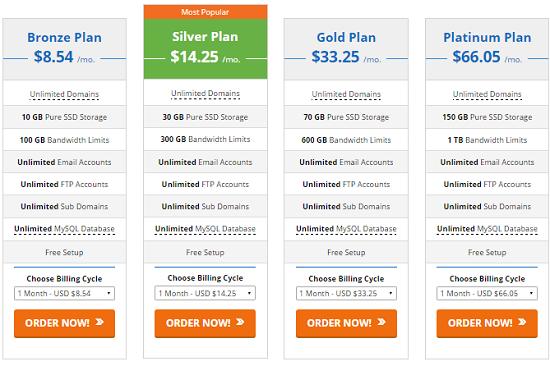 linux hosting, reseller hosting plan
