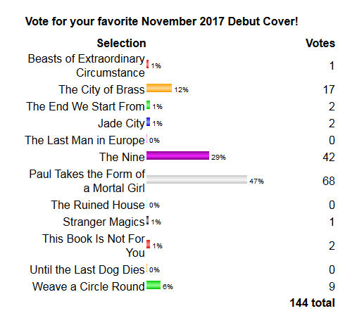 2017 Debut Author Challenge Cover Wars - November Winner