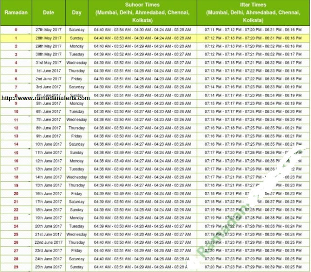 Ramadan Calendar 2017 For India with Timetable