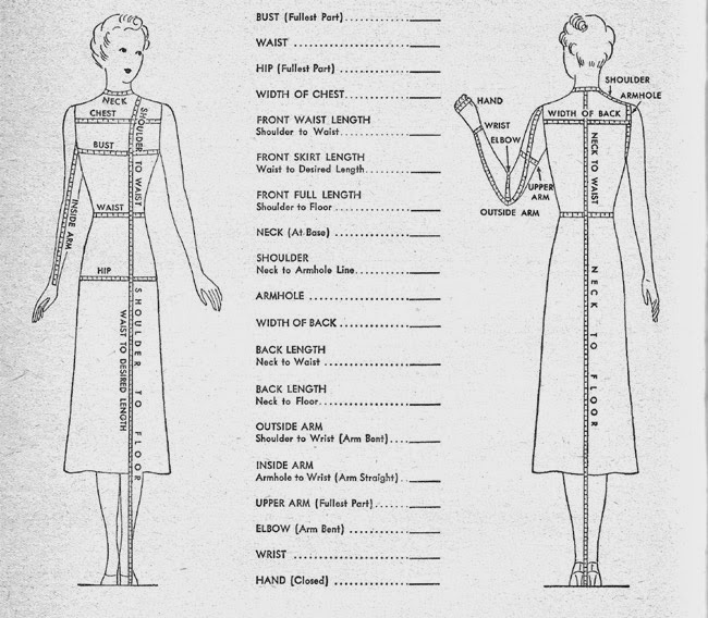 The Life of a Cosplayer: How to Read Sewing Patterns (Part
