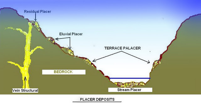 geology of mineral resources learning geology