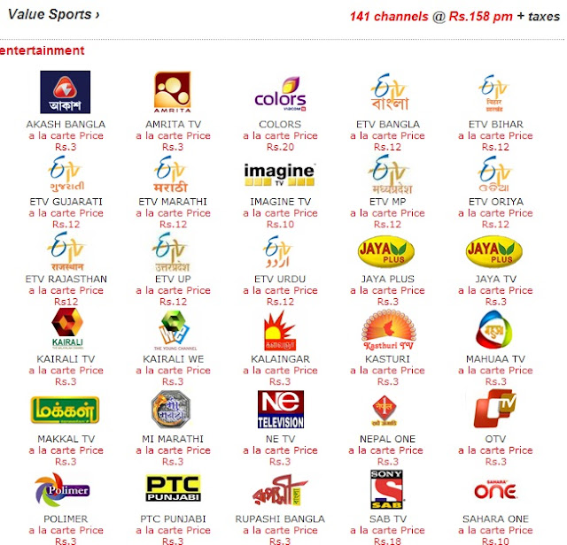 Updated Channels List of Airtel Digital TV DTH - October 2013 - DTH News