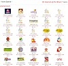 Airtel Digital TV Packages, Channel list With Price Pack
