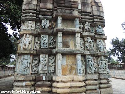 Chhattisgar Ke Dharmik Sthal