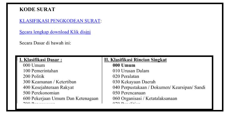 Kod Surat Sekolah