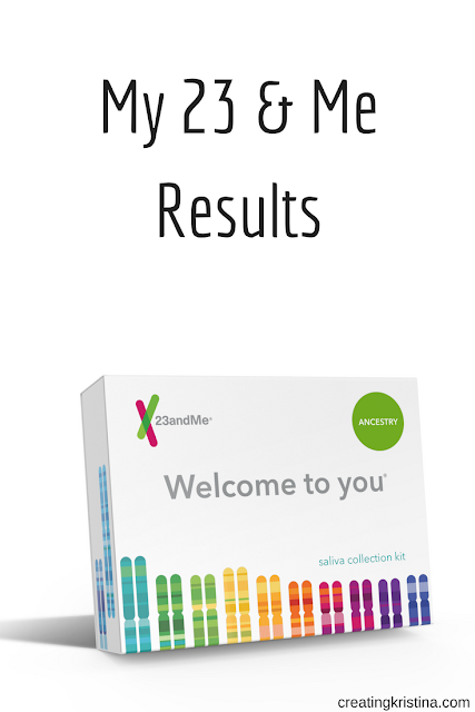 My 23&Me Genetic Testing Ancestry Results