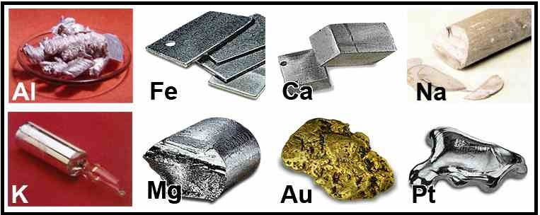 Metal Definition And Physical Properties Of Metals Groups