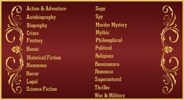 Erotic fiction by genre