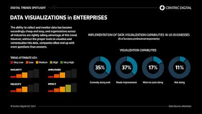 visual data,seo,blogging,internet marketing