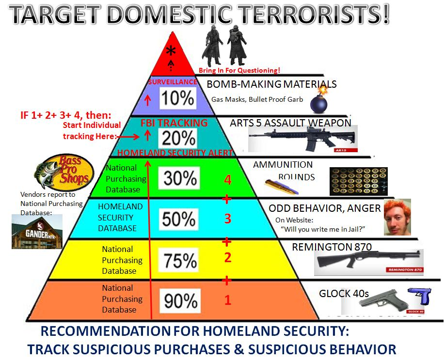 how to stop terrorism In the wake of the barbaric paris terror attack, everyone is debating how to stop further terrorism some say we need more war against islamic countries or more spying or more crackdowns.