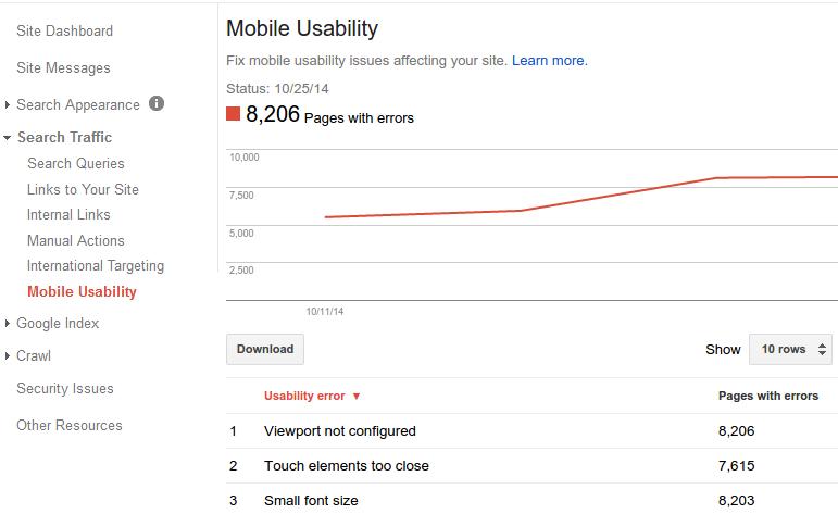 webmaster-graphs, webmaster-mobile-tools