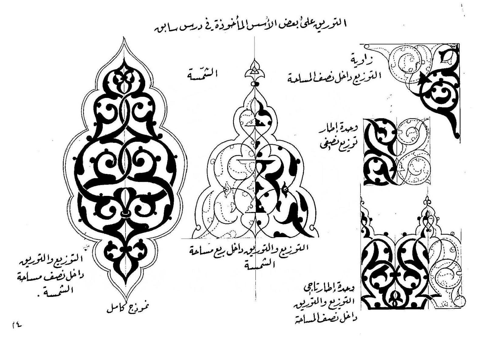 buku ornamen kaligrafi pdf guru ilmu sosial buku ornamen kaligrafi pdf guru ilmu
