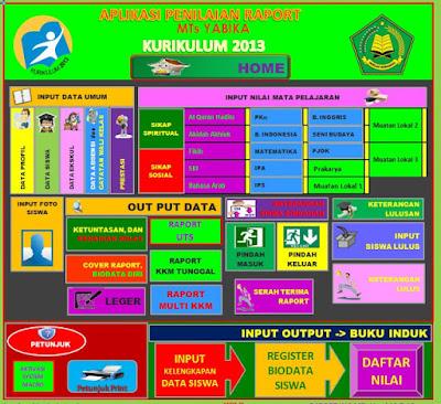 Aplikasi Rapot Digital K13 Ard K13 Lengkap Dengan Fitur Buku Induk Halaman 1 Kompasiana Com