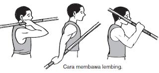 Cara Mengajarkan Teknik Lempar Lembing Yang Benar