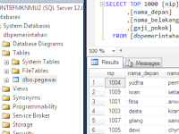 Aggregate Function MS SQL Server