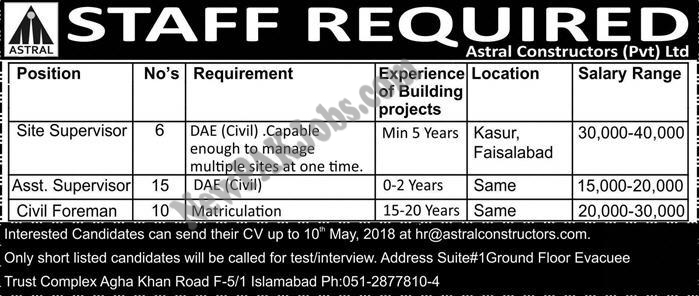 Engineer Jobs in Astral Constructors Pvt Ld, DAE