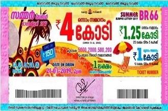 Kerala Lottery Bumper Results 2019 Karunya Plus KN-270 Online at keralalotteries.com