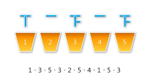 將骰子出現的點數分類計次