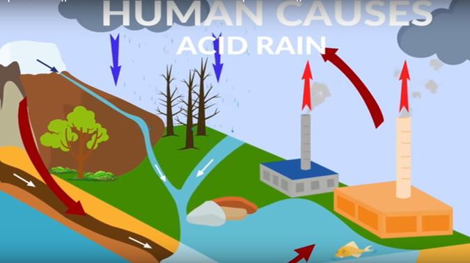 penyebab hujan asam