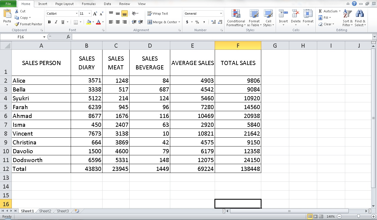 Student Life: Use of spreadsheet software exercise