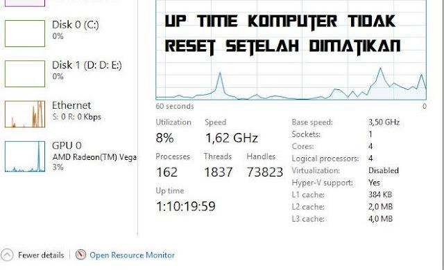Solusi Up Time Komputer Tidak Reset Setelah Dimatikan