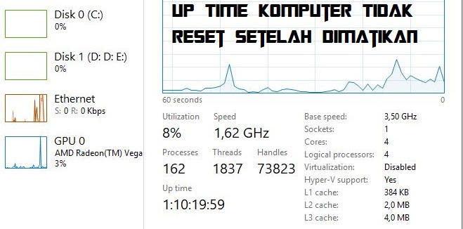 Up Time Komputer Tidak Reset Setelah Dimatikan? Ini Solusinya