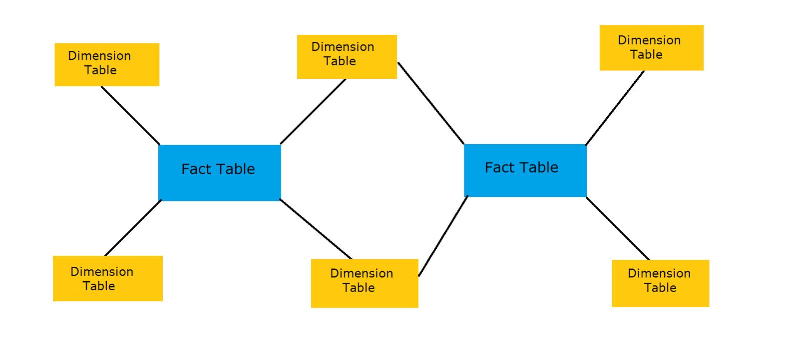 hardlooptraining schema
