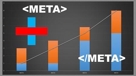 Kekurangan dan Kelebihan seo Meta Description Pada Blog Baru