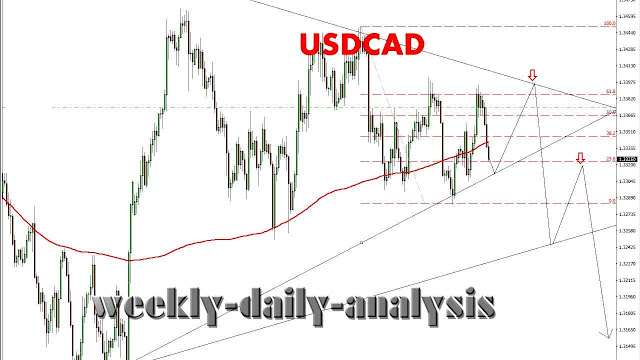 http://www.weekly-daily-analysis.co/2019/04/gbpusd-forecast-and-analysis-april-15.html