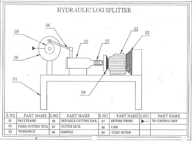 Design And Fabrication Of Hydraulic Log Splitter