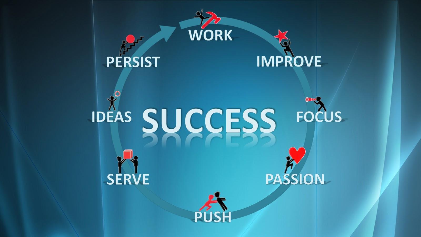 business success wallpaper - photo #41
